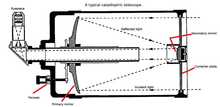 Robs Telescope Page